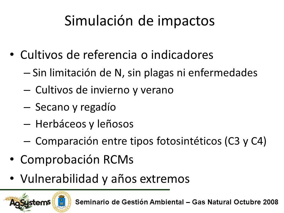 Simulación de impactos