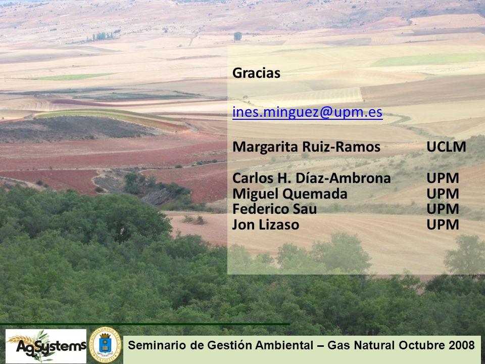 Margarita Ruiz-Ramos UCLM Carlos H. Díaz-Ambrona UPM