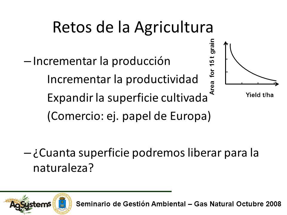 Retos de la Agricultura