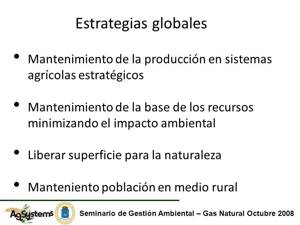 Estrategias globales Mantenimiento de la producción en sistemas agrícolas estratégicos.