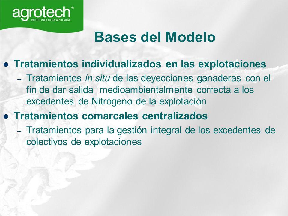 Bases del Modelo Tratamientos individualizados en las explotaciones