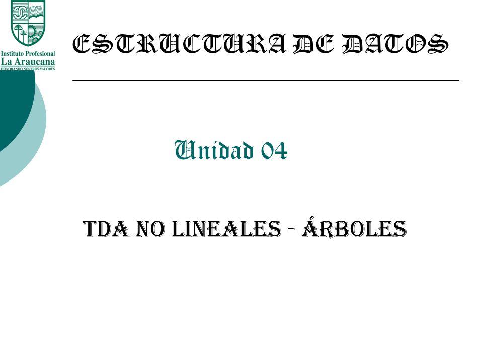 ESTRUCTURA DE DATOS Unidad 04 TDA no lineales - Árboles
