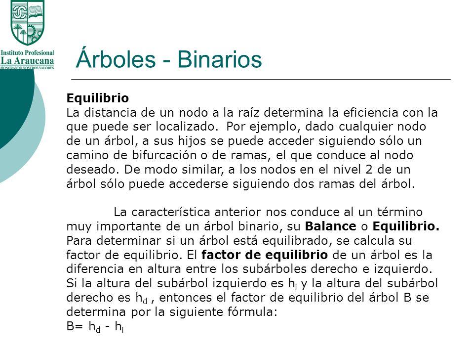 Árboles - Binarios Equilibrio