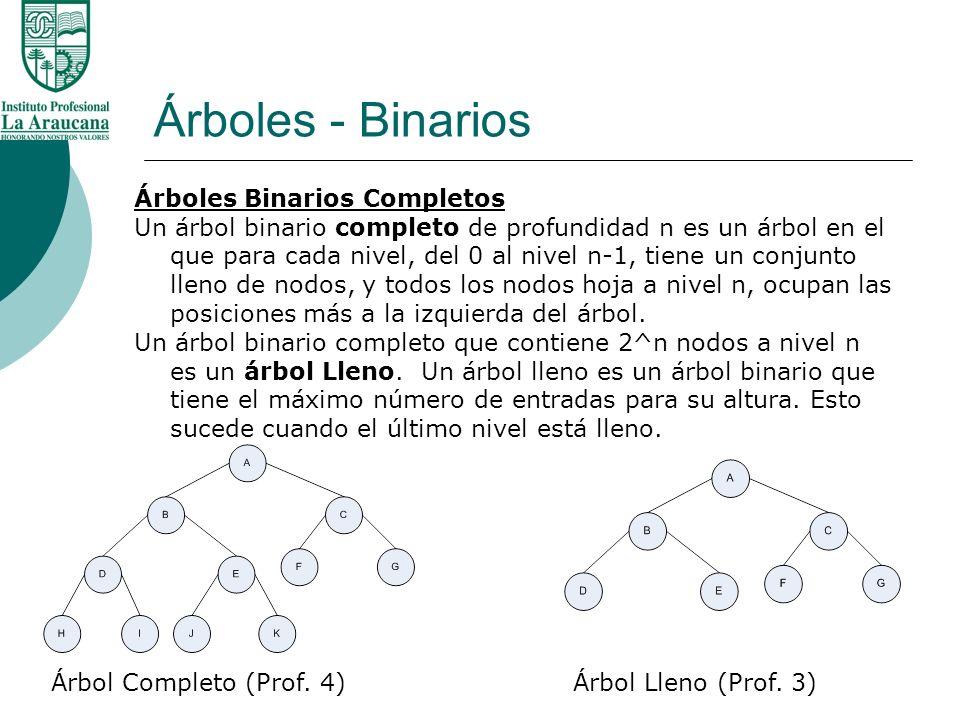 Árboles - Binarios Árboles Binarios Completos