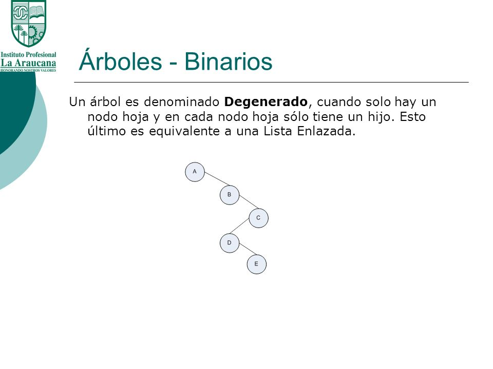 Árboles - Binarios