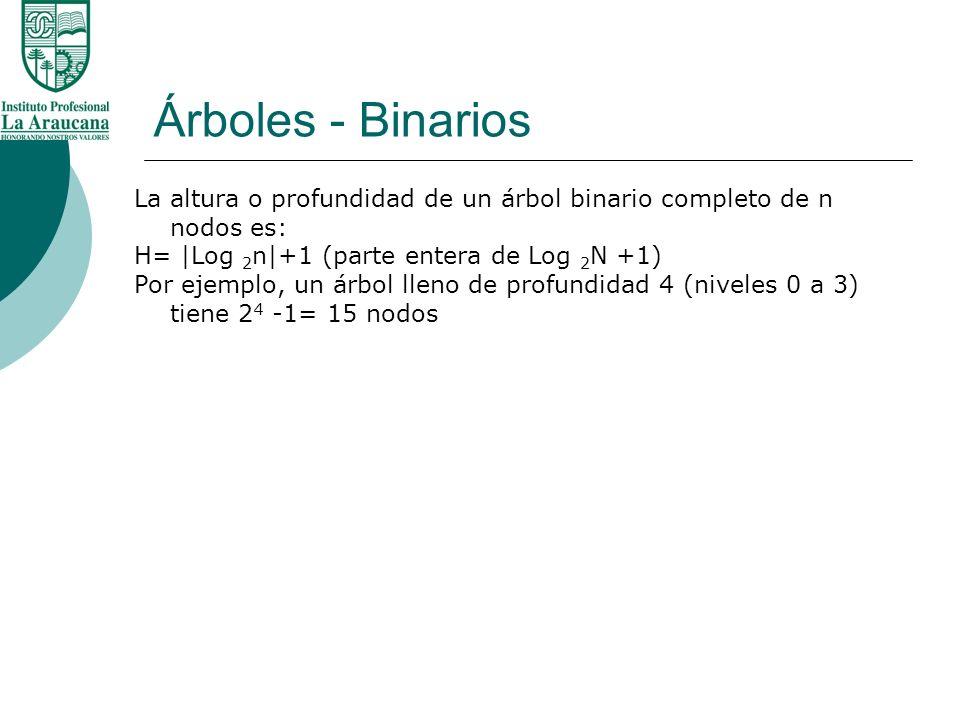 Árboles - Binarios La altura o profundidad de un árbol binario completo de n nodos es: H= |Log 2n|+1 (parte entera de Log 2N +1)