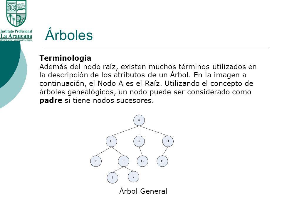 Árboles Terminología.