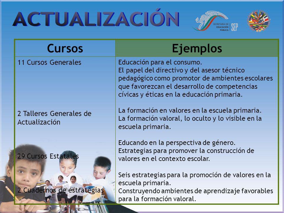 ACTUALIZACIÓN Cursos Ejemplos 11 Cursos Generales