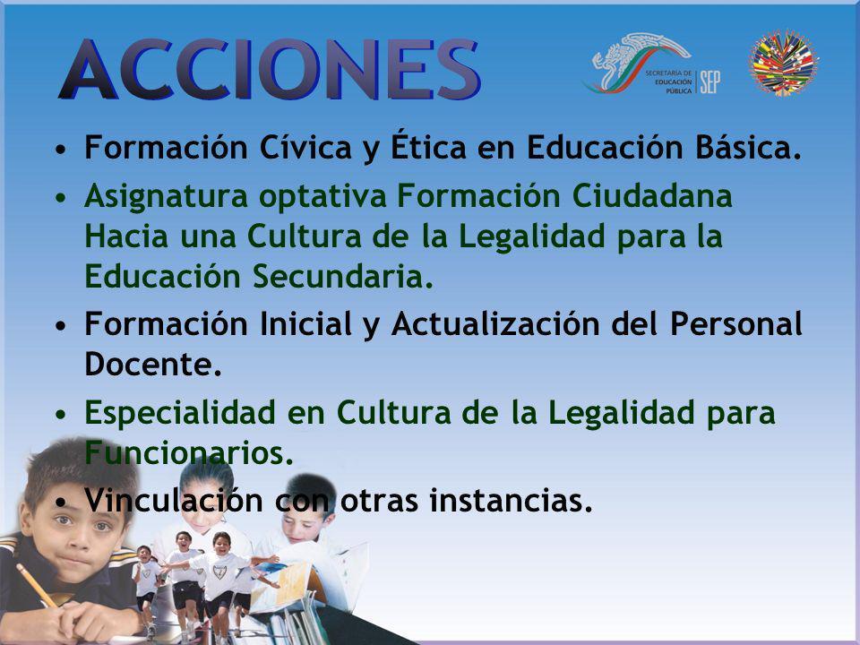 ACCIONES Formación Cívica y Ética en Educación Básica.