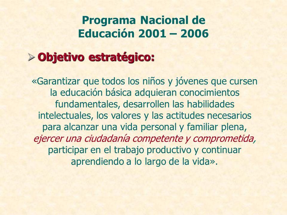 Programa Nacional de Educación 2001 – 2006