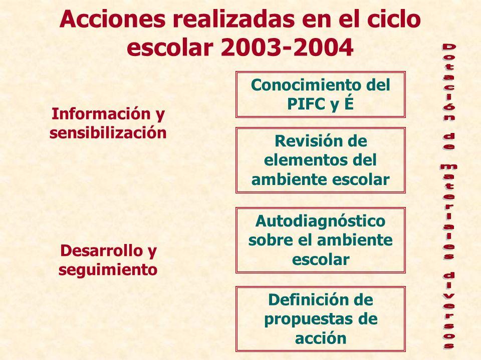Acciones realizadas en el ciclo escolar 2003-2004