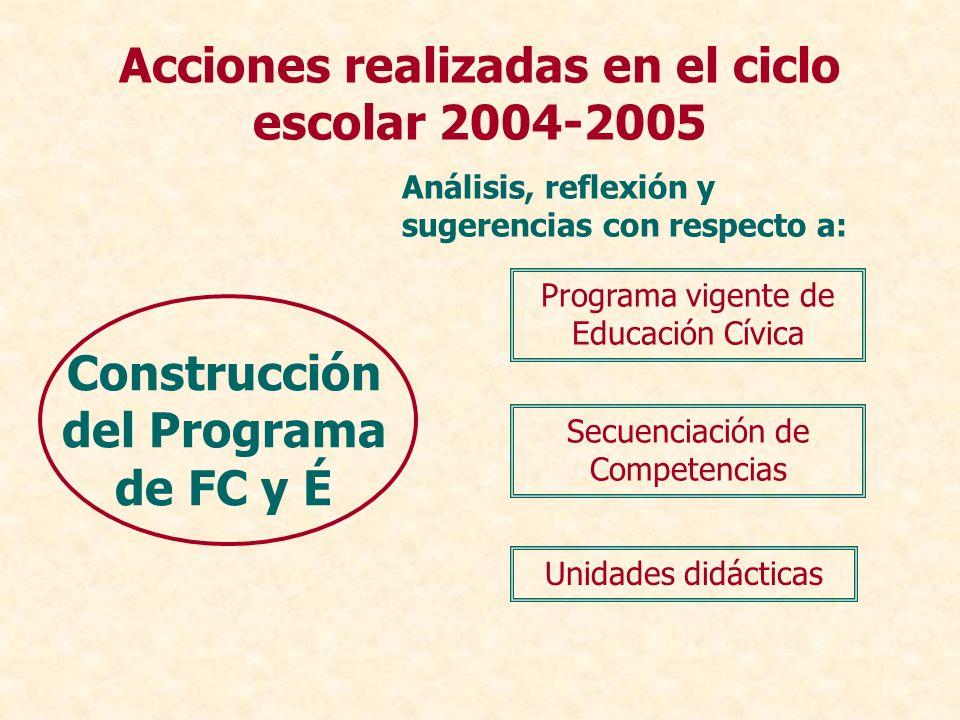 Acciones realizadas en el ciclo escolar 2004-2005
