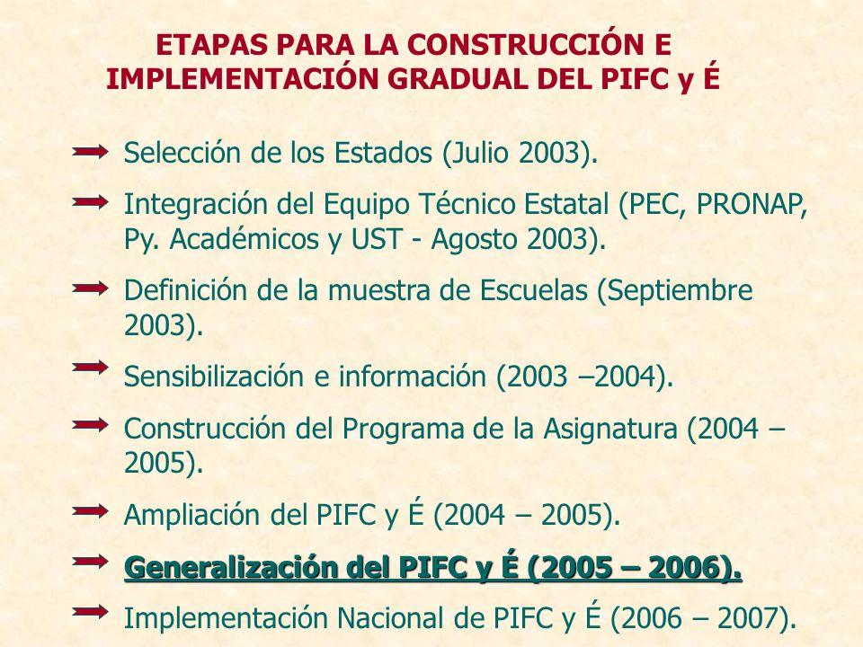 ETAPAS PARA LA CONSTRUCCIÓN E IMPLEMENTACIÓN GRADUAL DEL PIFC y É