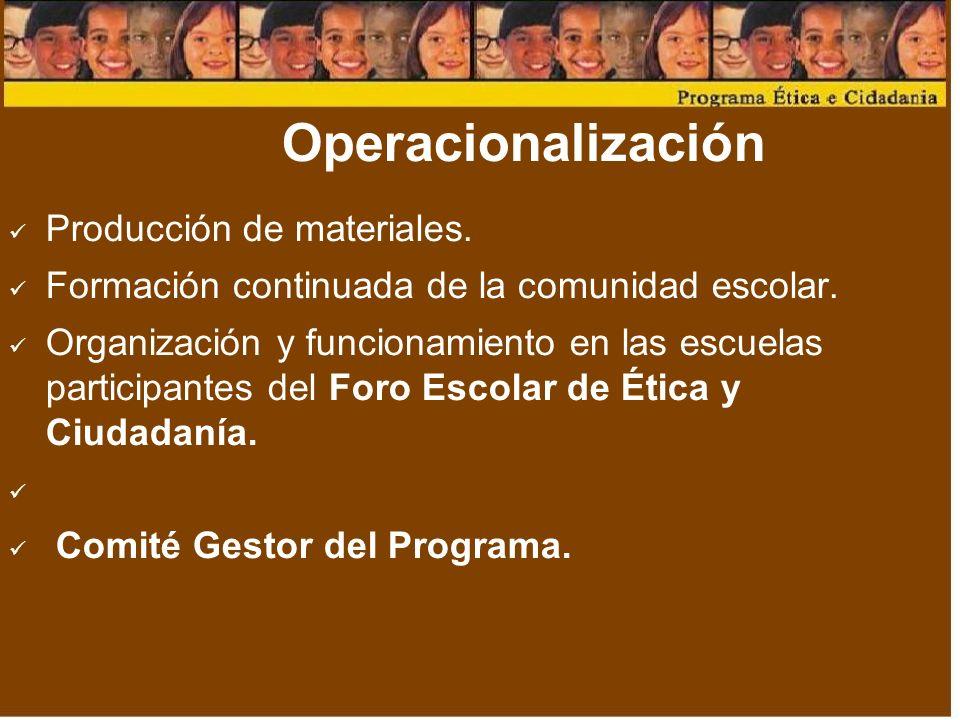Operacionalización Producción de materiales.