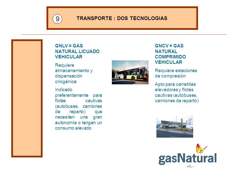 TRANSPORTE : DOS TECNOLOGIAS