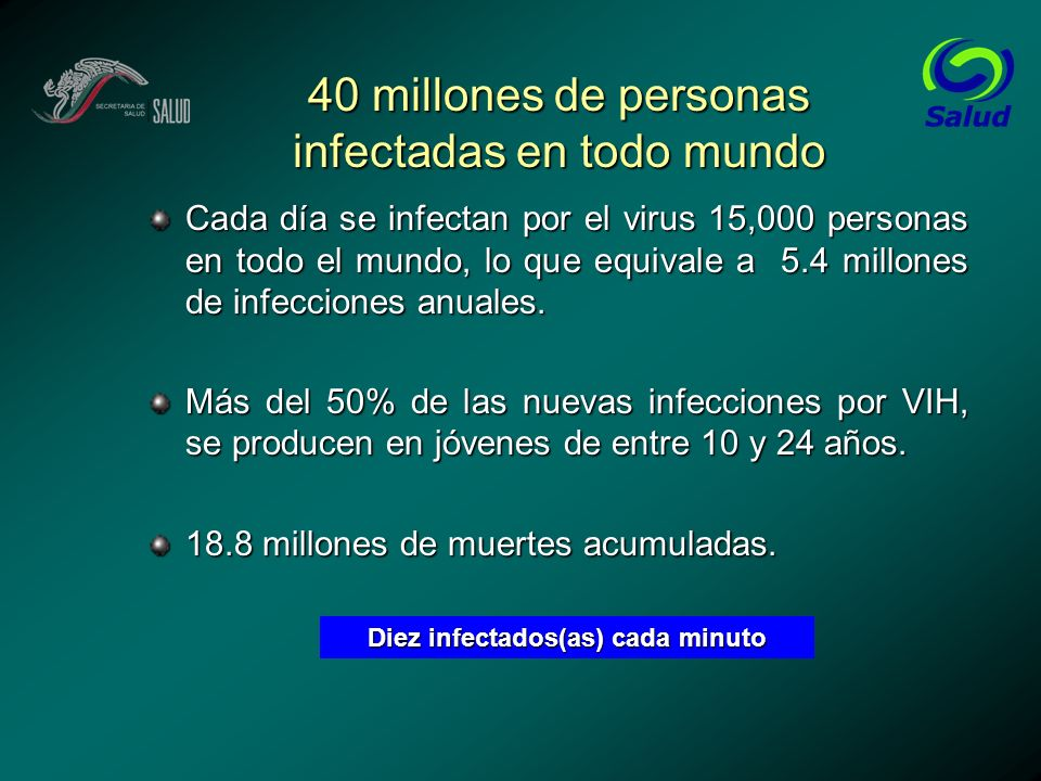 40 millones de personas infectadas en todo mundo