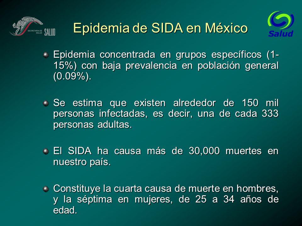 Epidemia de SIDA en México