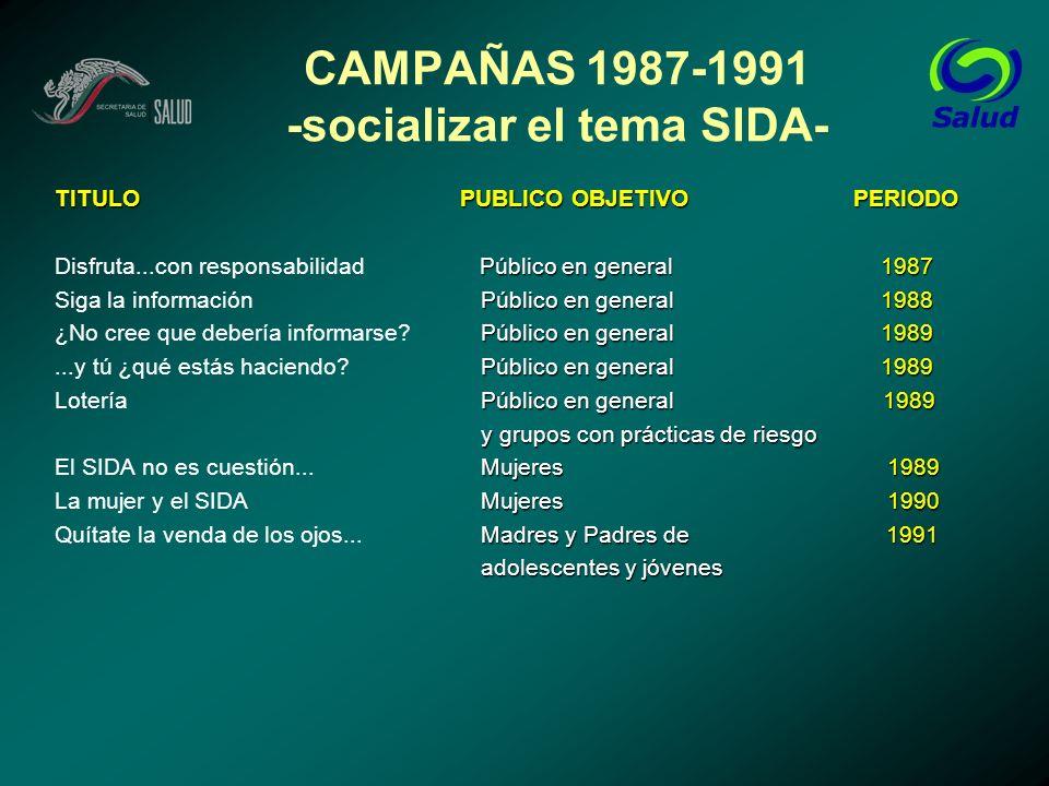 CAMPAÑAS 1987-1991 -socializar el tema SIDA-