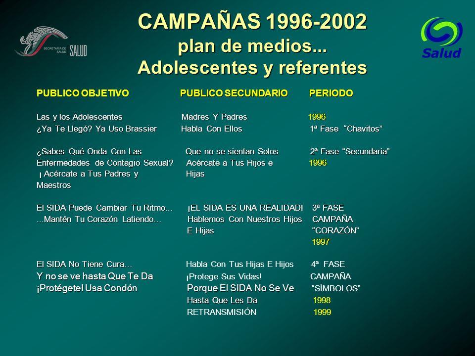 CAMPAÑAS 1996-2002 plan de medios... Adolescentes y referentes