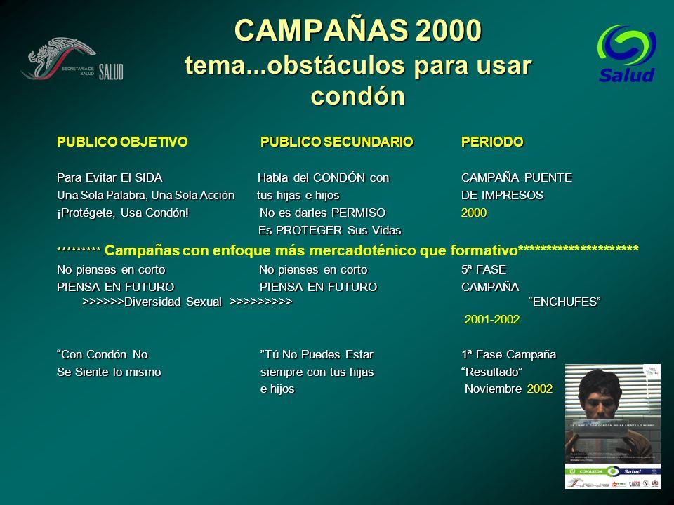 CAMPAÑAS 2000 tema...obstáculos para usar condón