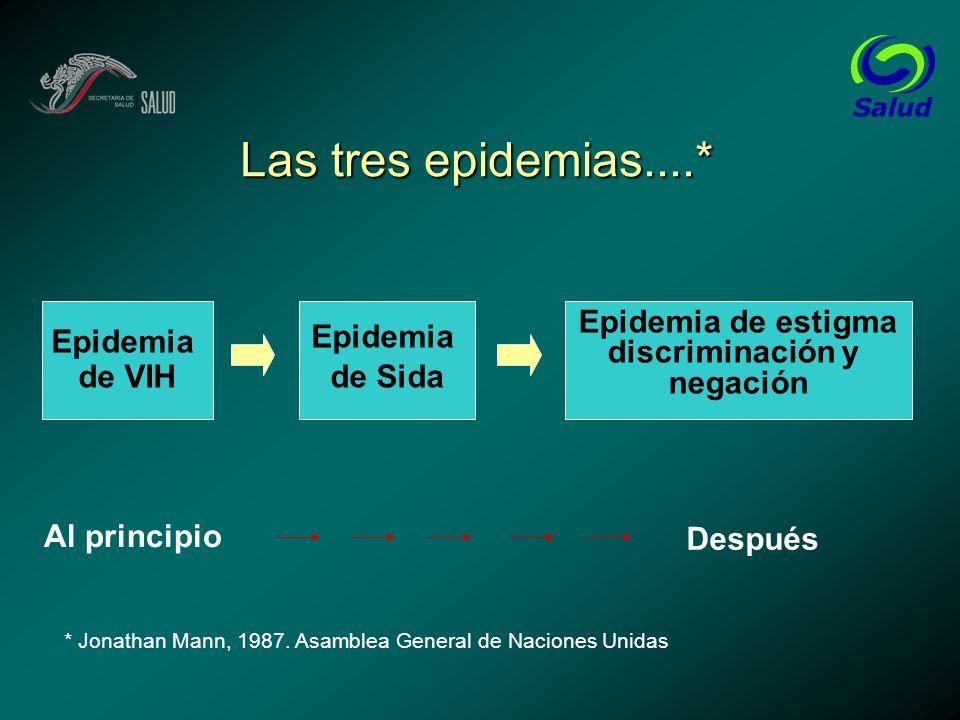 Las tres epidemias....* Epidemia Epidemia Epidemia de estigma