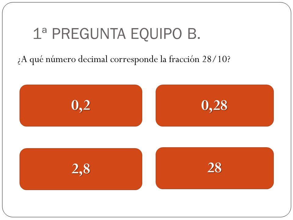 1ª PREGUNTA EQUIPO B. ¿A qué número decimal corresponde la fracción 28/10 0,2 0,28 2,8 28