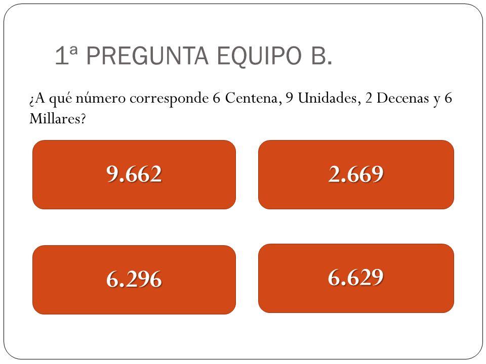 1ª PREGUNTA EQUIPO B. ¿A qué número corresponde 6 Centena, 9 Unidades, 2 Decenas y 6 Millares 9.662.