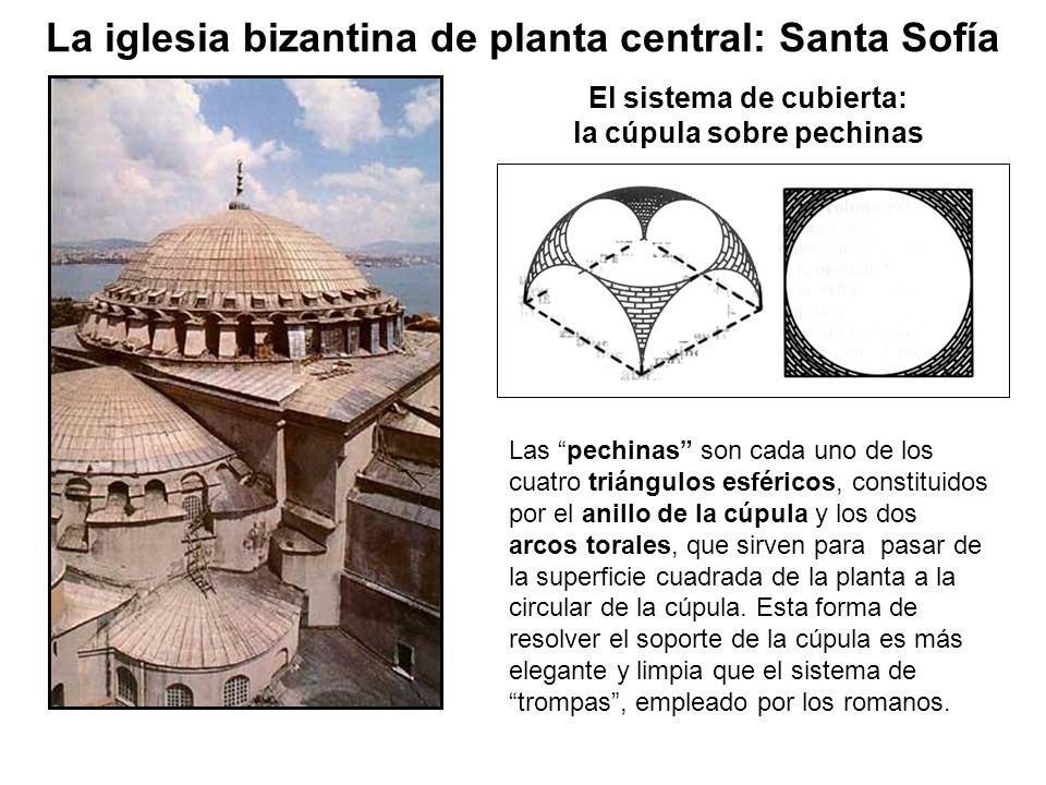 El sistema de cubierta: la cúpula sobre pechinas