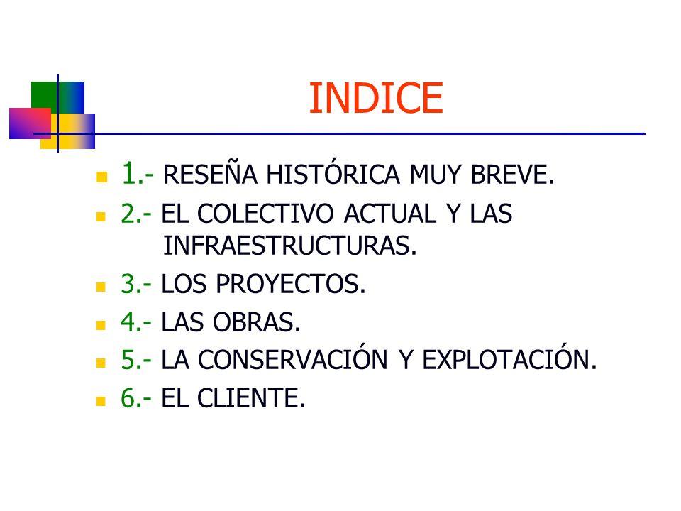INDICE 1.- RESEÑA HISTÓRICA MUY BREVE.