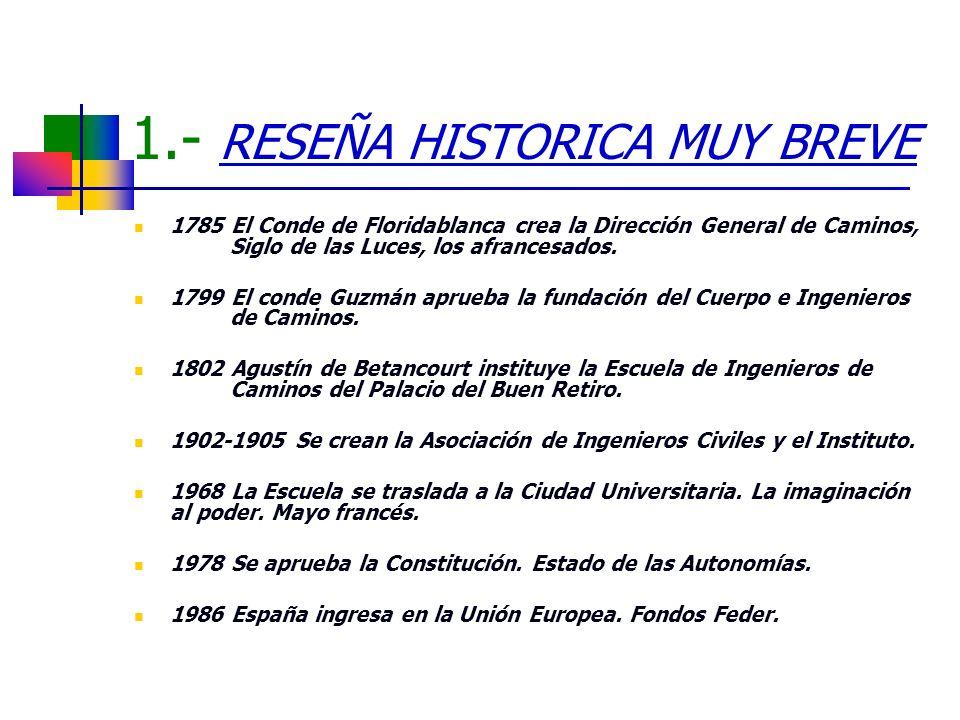 1.- RESEÑA HISTORICA MUY BREVE