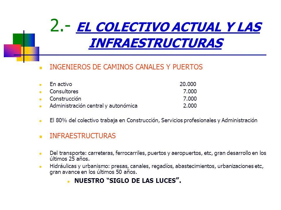 2.- EL COLECTIVO ACTUAL Y LAS INFRAESTRUCTURAS
