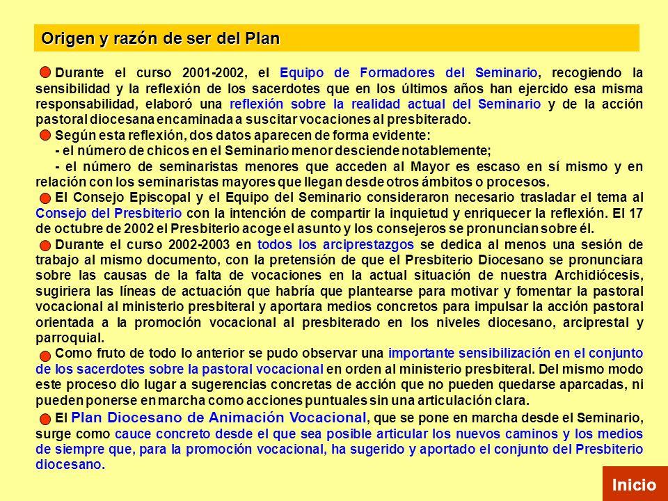 Origen y razón de ser del Plan
