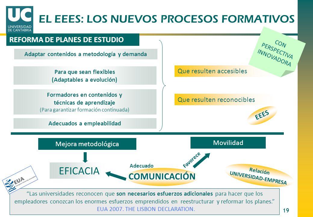 EL EEES: LOS NUEVOS PROCESOS FORMATIVOS