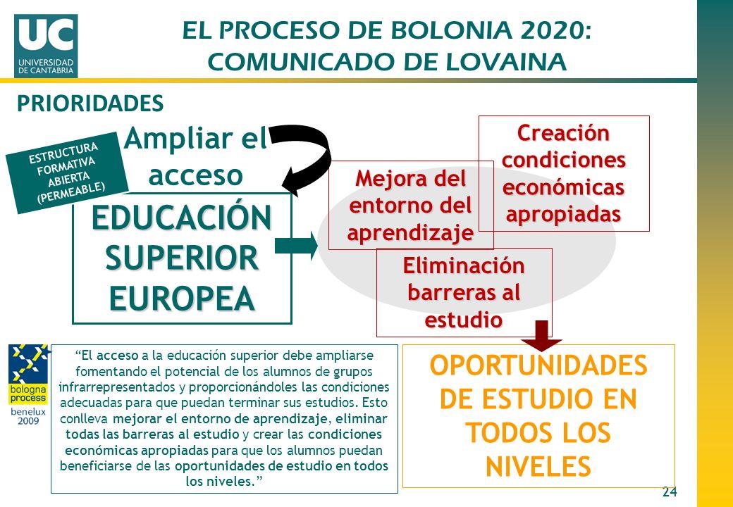 EDUCACIÓN SUPERIOR EUROPEA