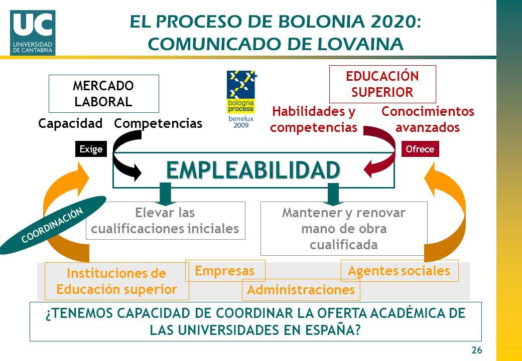 EMPLEABILIDAD EL PROCESO DE BOLONIA 2020: COMUNICADO DE LOVAINA
