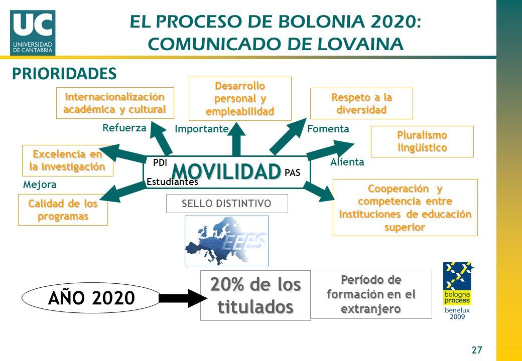 MOVILIDAD EL PROCESO DE BOLONIA 2020: COMUNICADO DE LOVAINA