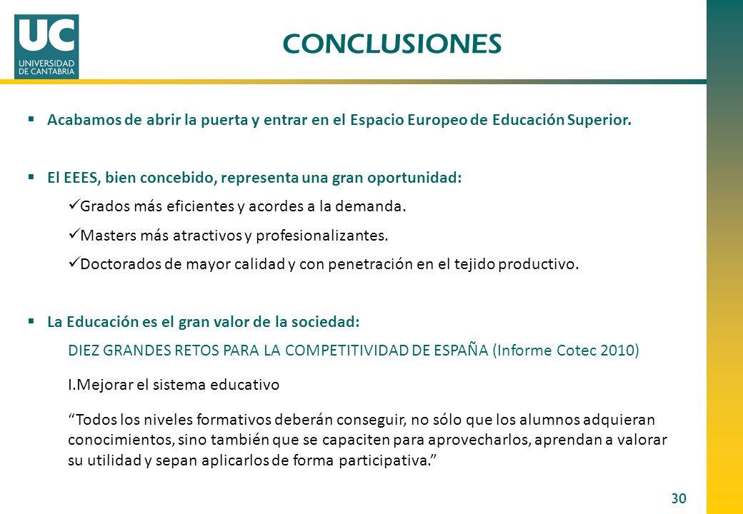 CONCLUSIONES Acabamos de abrir la puerta y entrar en el Espacio Europeo de Educación Superior.