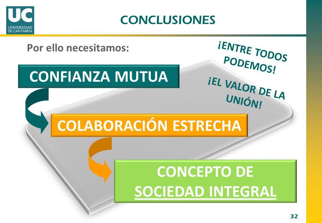 COLABORACIÓN ESTRECHA CONCEPTO DE SOCIEDAD INTEGRAL
