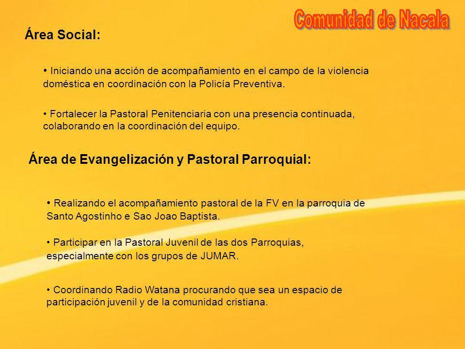 Comunidad de Nacala Área Social: