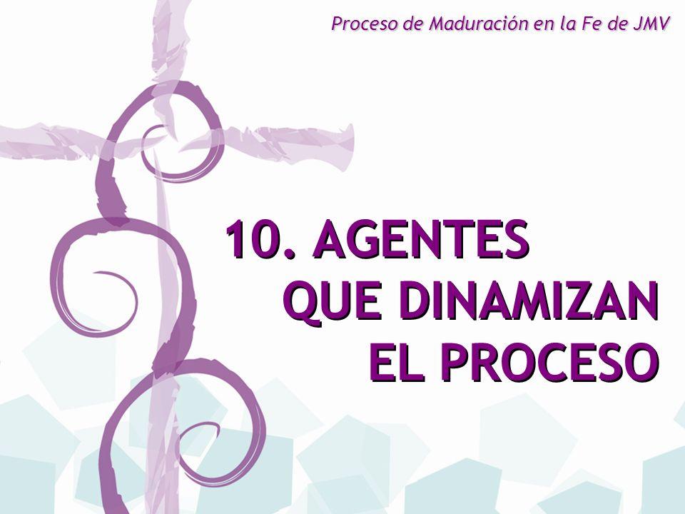 10. AGENTES QUE DINAMIZAN EL PROCESO