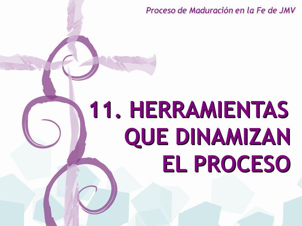 11. HERRAMIENTAS QUE DINAMIZAN EL PROCESO