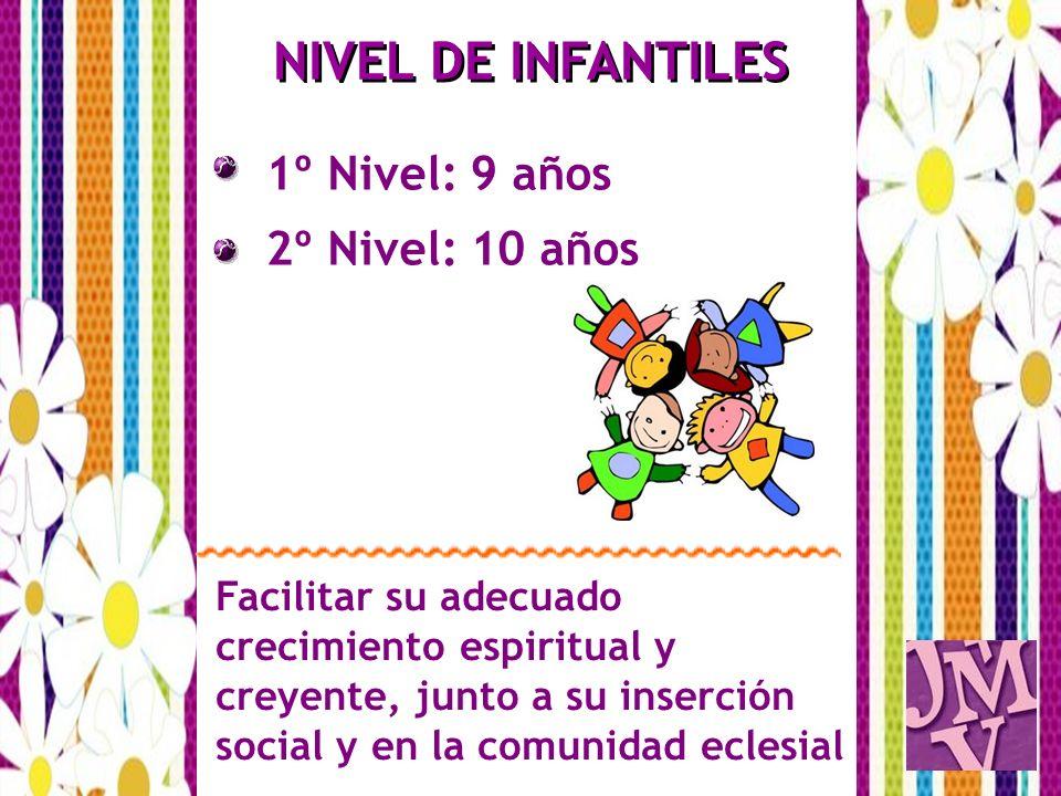 NIVEL DE INFANTILES 1º Nivel: 9 años 2º Nivel: 10 años