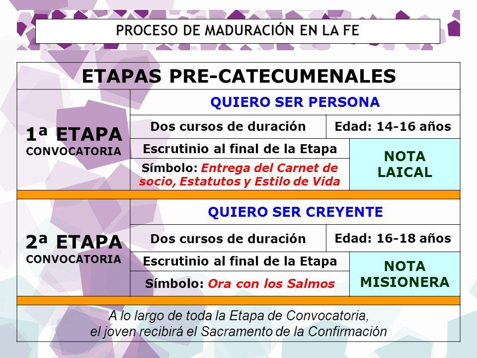 PROCESO DE MADURACIÓN EN LA FE