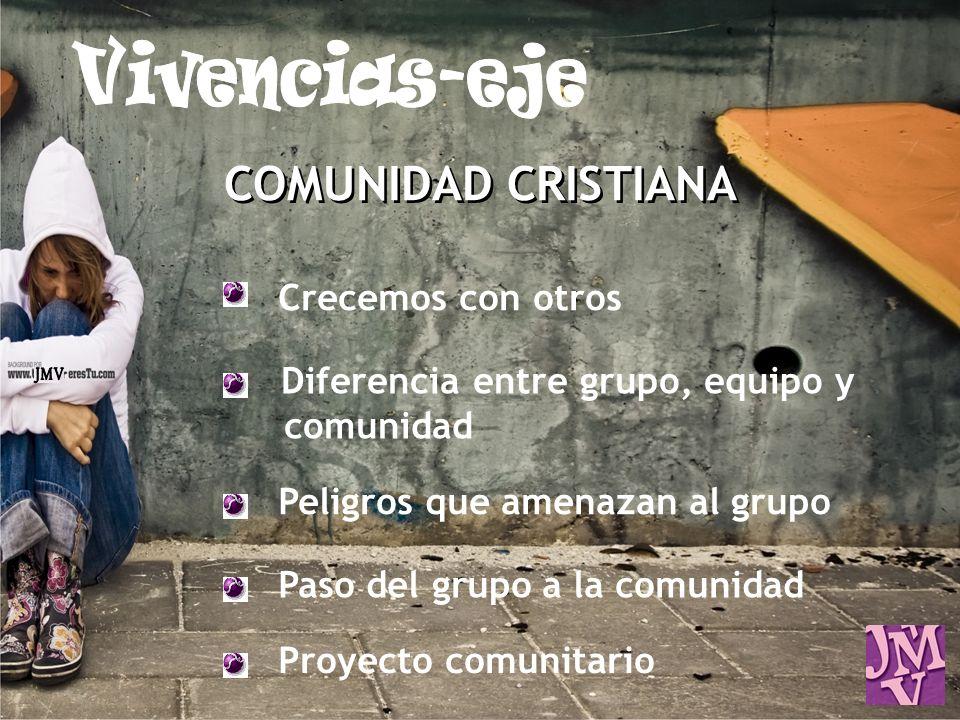 Vivencias-eje COMUNIDAD CRISTIANA JMV Crecemos con otros