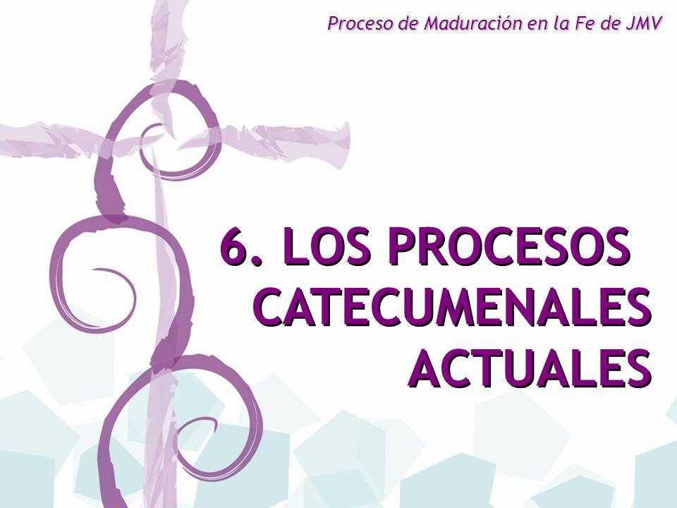 6. LOS PROCESOS CATECUMENALES ACTUALES