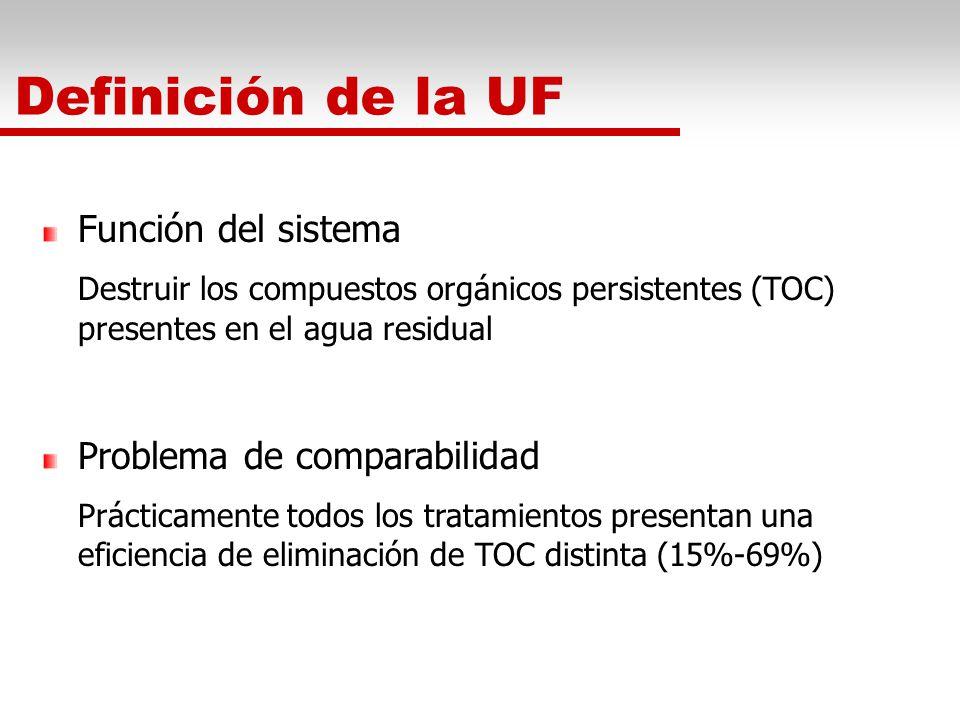 Definición de la UF Función del sistema