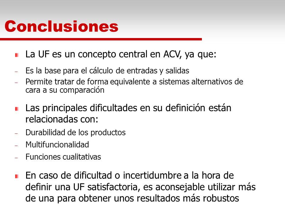 Conclusiones La UF es un concepto central en ACV, ya que: