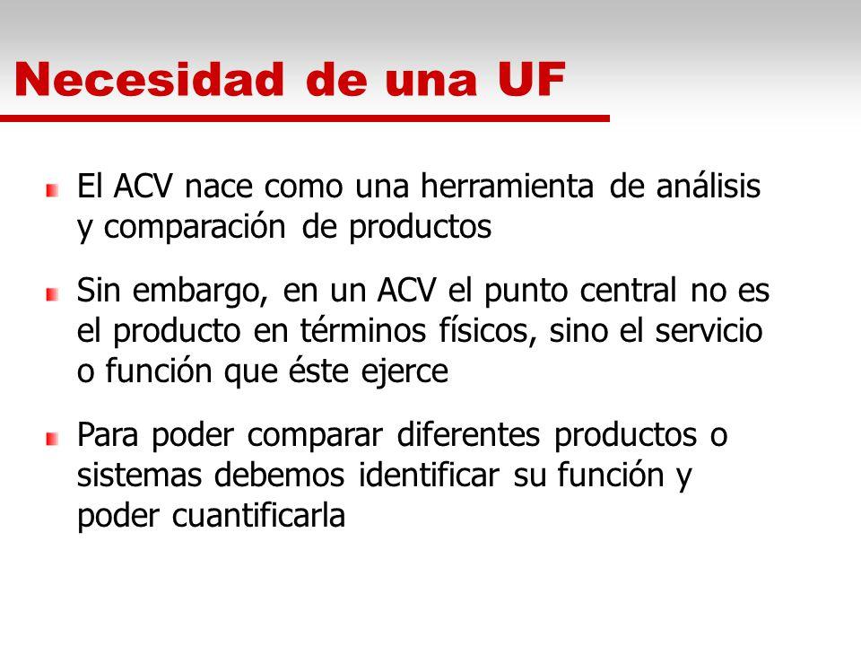 Necesidad de una UF El ACV nace como una herramienta de análisis y comparación de productos.