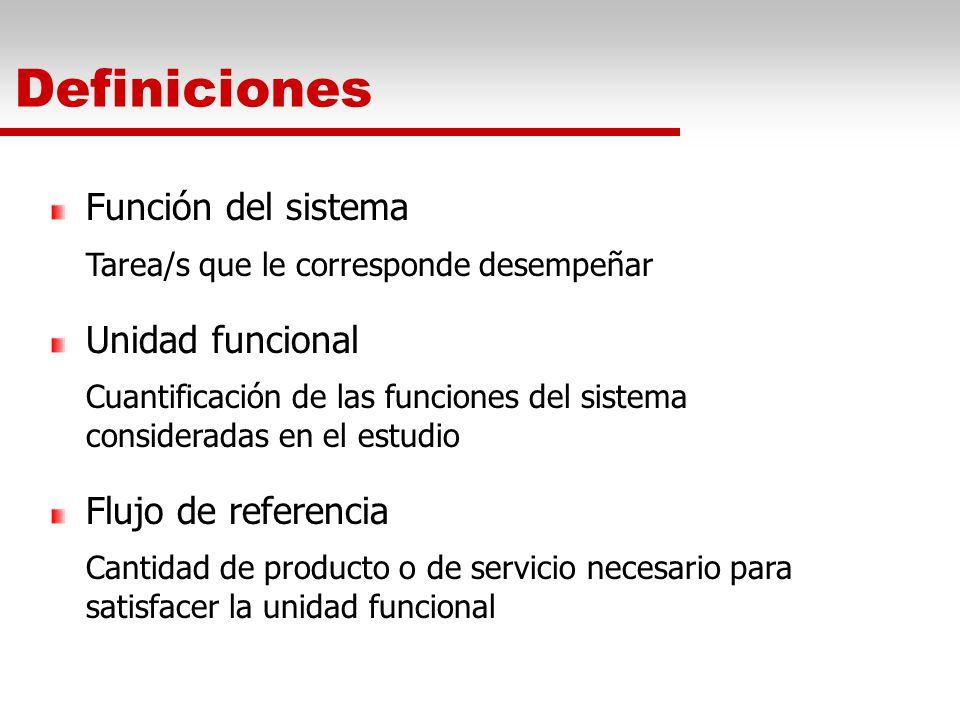 Definiciones Función del sistema Unidad funcional Flujo de referencia