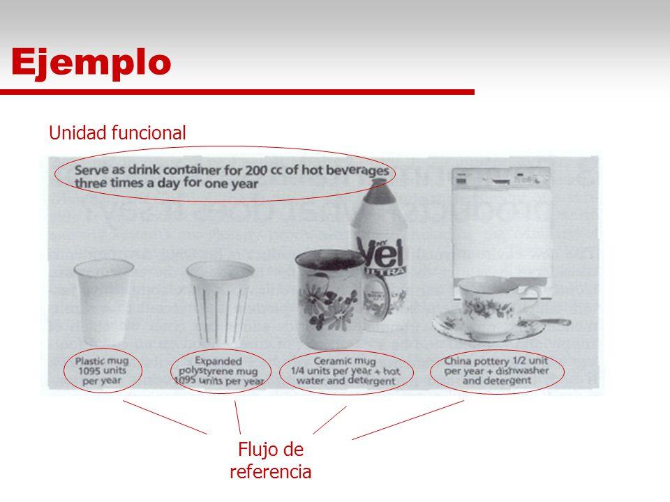 Ejemplo Unidad funcional Flujo de referencia